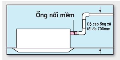 Âm trần cassette Mitsubishi Inverter 21.000 BTU 2 chiều